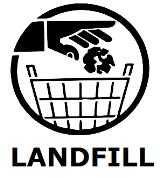 Landfill symbol