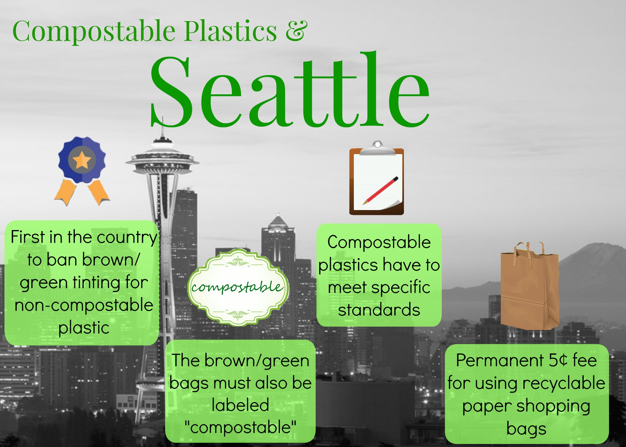 Seattle's law on compostable plastics