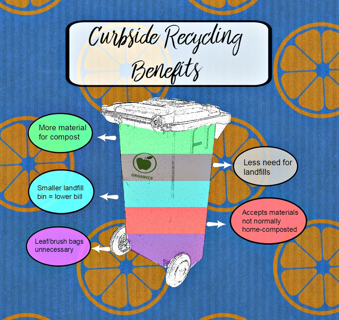 Benefits of curbside organics recycling