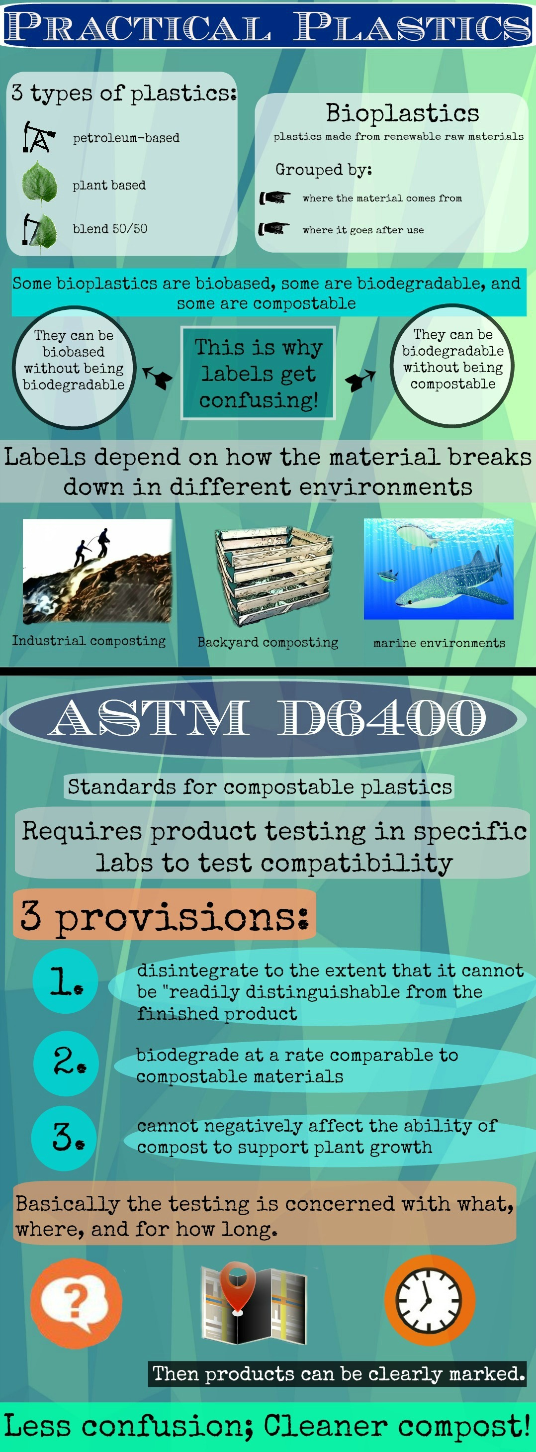 Bioplastics and ASTM D6400