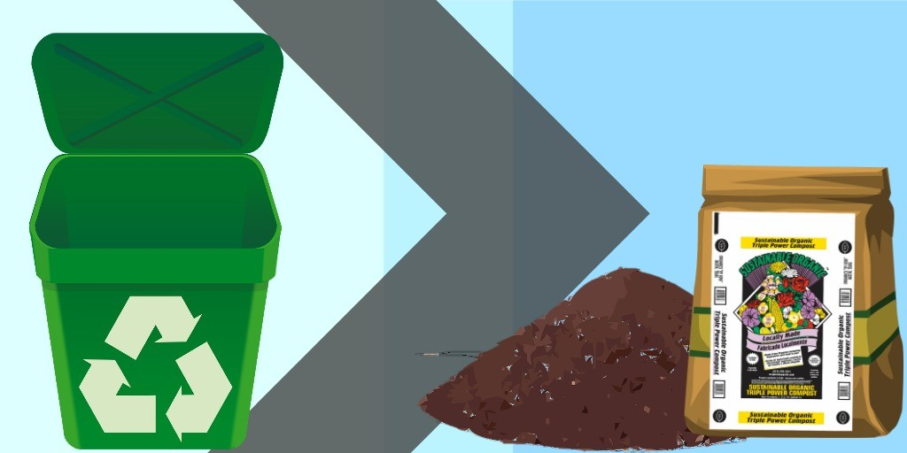 Compost & compost